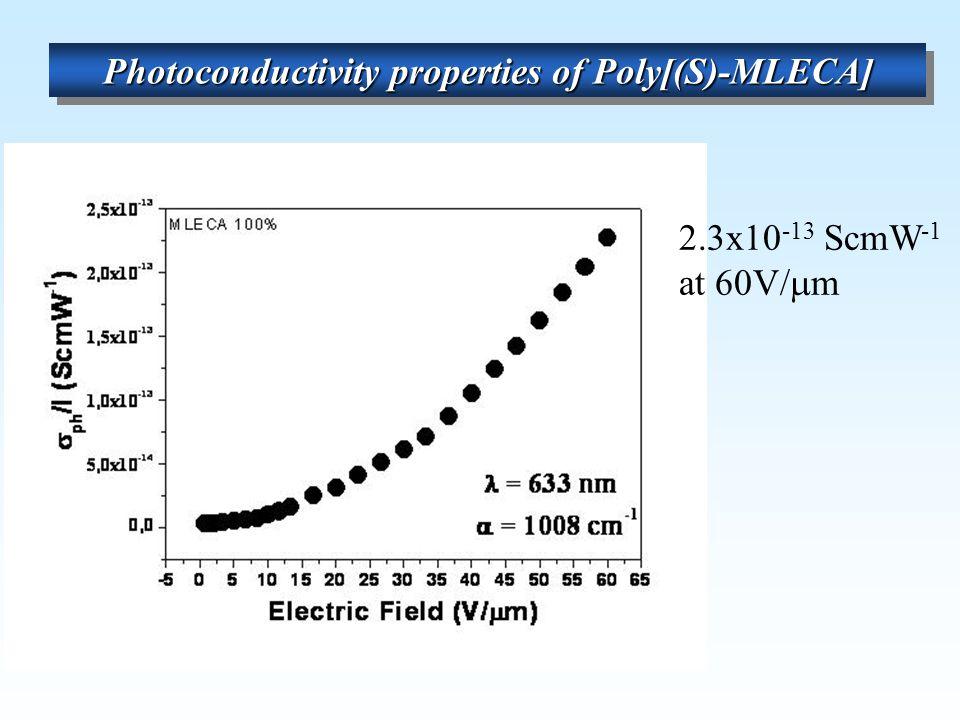 Photoconductivity properties of Poly[(S)-MLECA]